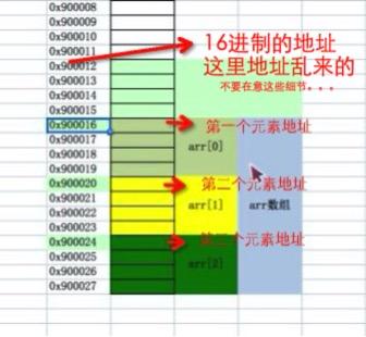 009-数组-C语言笔记