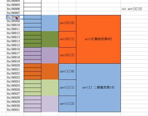 010-字符串-C语言笔记