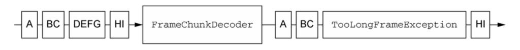 单元测试-Netty笔记(九)